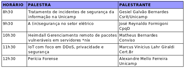 fatec-americana-security-day-palestras